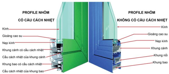 Cấu tạo profile cửa nhôm Xingfa cầu cách nhiệt