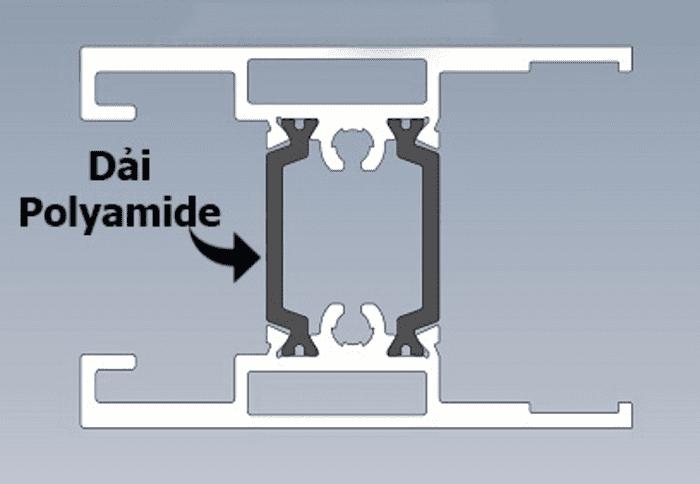 Dải cầu Polyamide của thanh profile nhôm cầu cách nhiệt