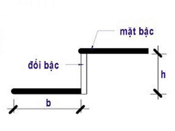 Kích thước bậc cầu thang - Chiều cao bậc cầu thang tiêu chuẩn.