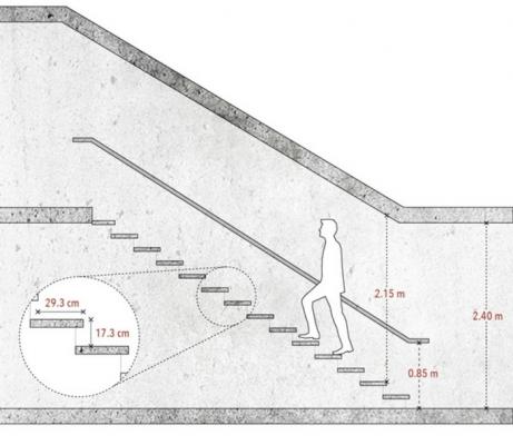 Bảng kích thước cầu thang, kích thước bậc cầu thang tiêu chuẩn A-Z