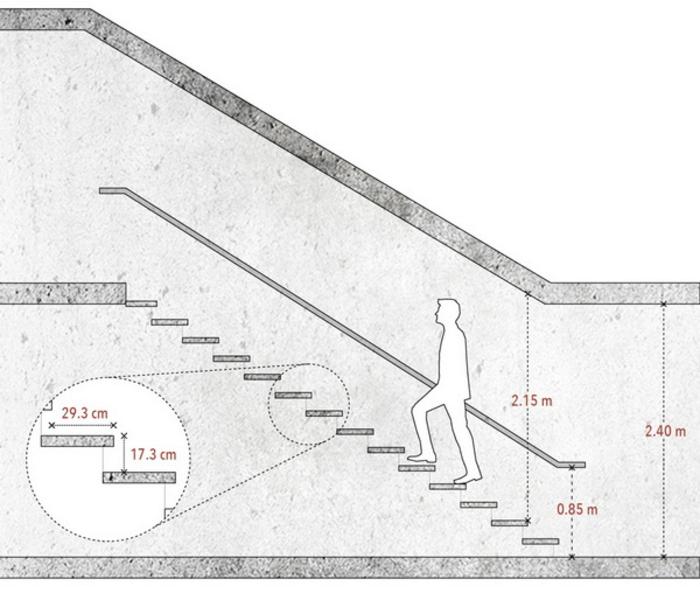 Chiều cao cầu thang so với trần & chiều cao bậc cầu thang tiêu chuẩn.