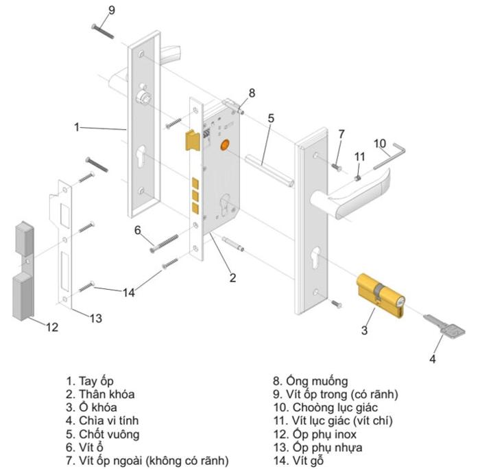 Phụ kiện ổ khóa của cửa nhôm Xingfa
