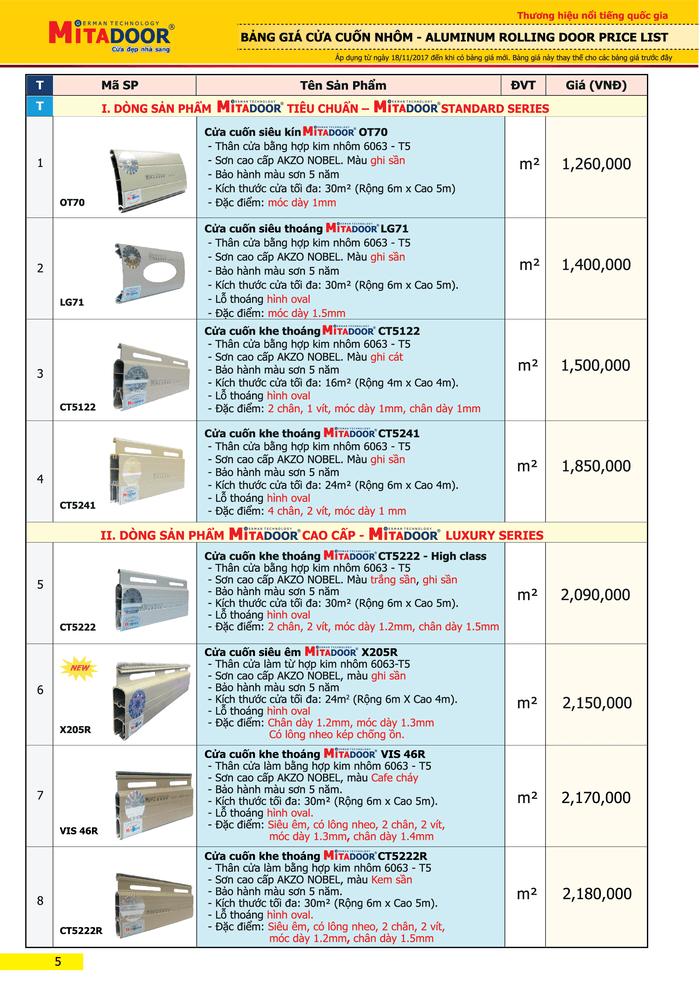 Bảng giá cửa cuốn Mitadoor - Dòng tiêu chuẩn và dòng cao cấp