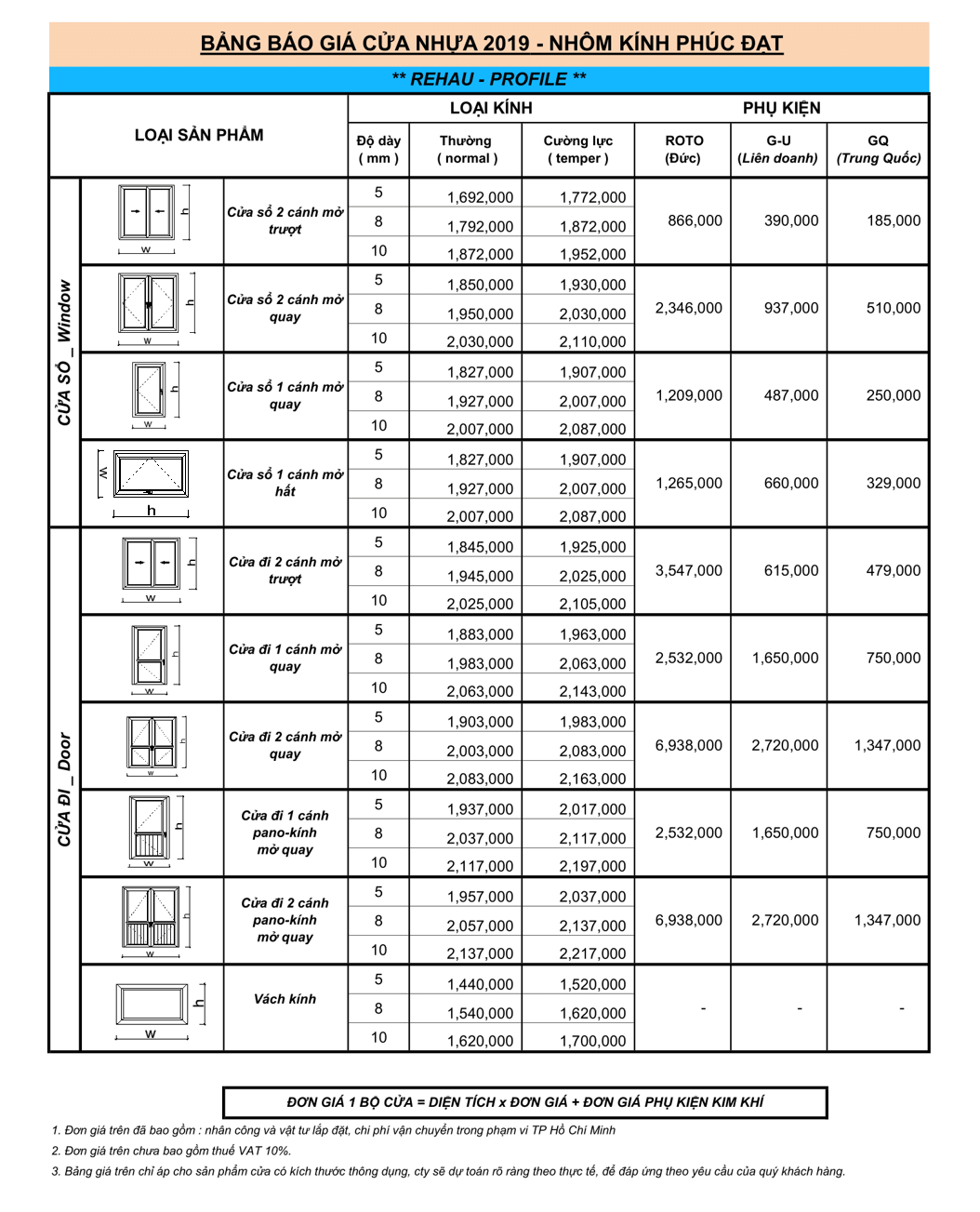 Bảng báo giá cửa nhựa lõi thép 2021 - Rehau Profile