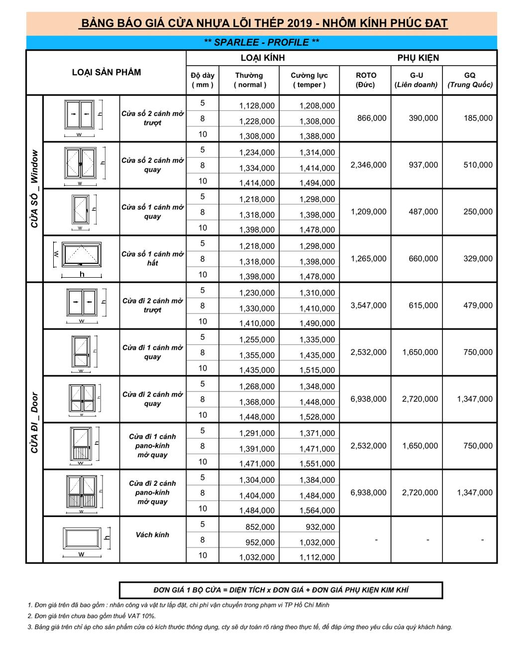 Bảng báo giá cửa nhựa lõi thép 2021 - Sparlee Profile