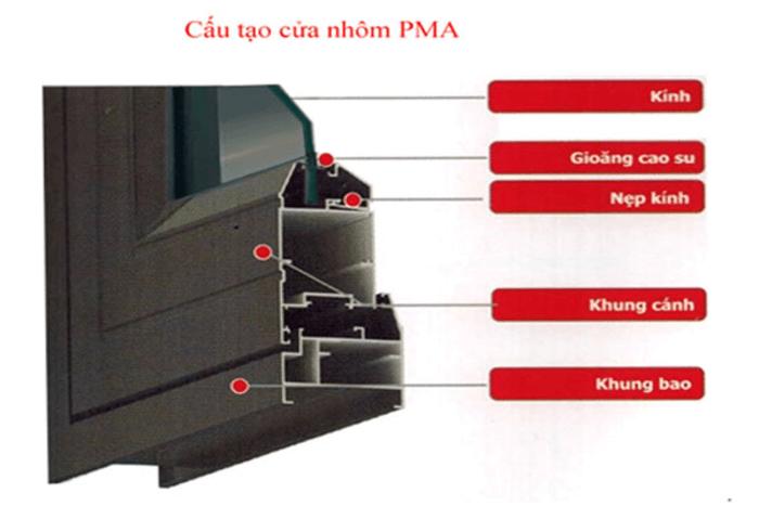 Cấu tạo profile nhôm PMA