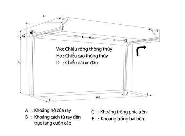 Chi tiết cấu tạo cửa cuốn trượt trần.