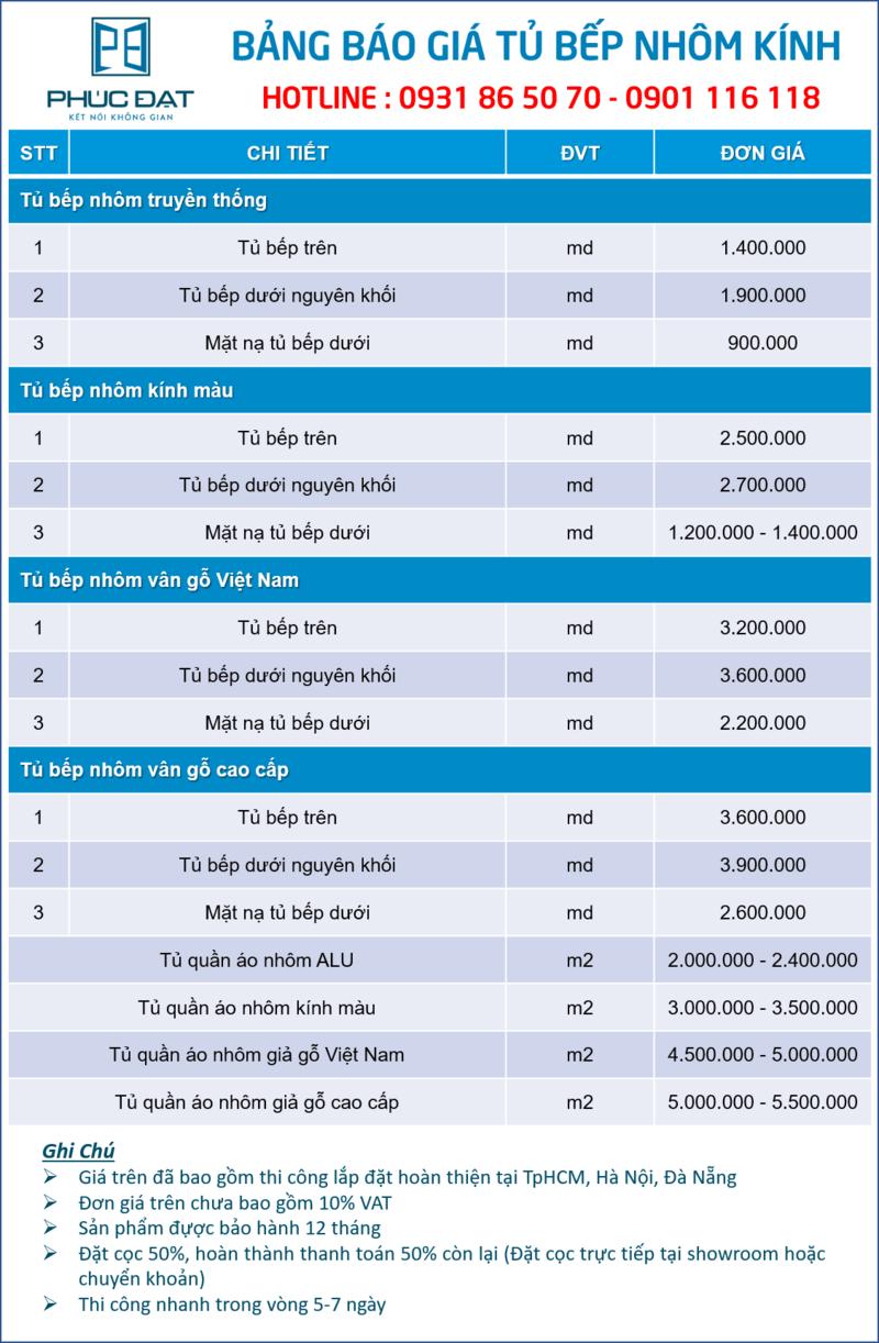 Bảng báo giá tủ bếp nhôm kính 2020 Phúc Đạt