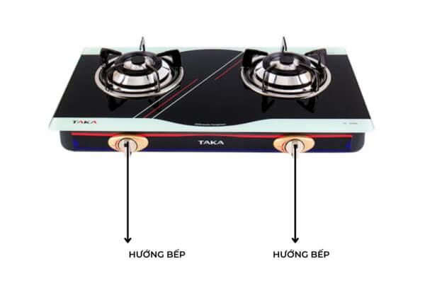 Phong thủy làm nhà bếp: hướng bếp được xác định theo hướng lưng người đứng nấu ăn.