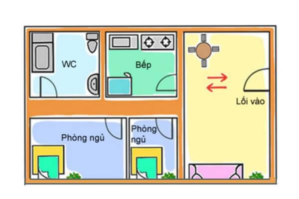 Nhà bếp hợp phong thủy cần tránh việc cửa chính hướng thẳng vào bếp.